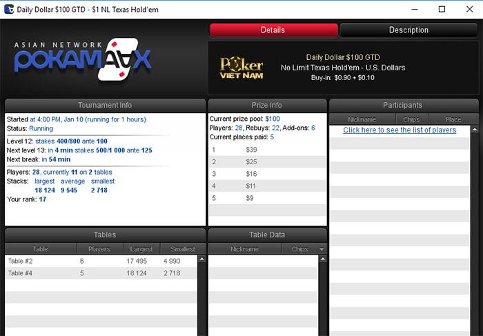 tour value khi chơi poker