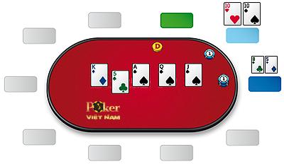 hưỡng dẫn chơi poker