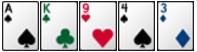 Luật chơi Poker - mậu thầu