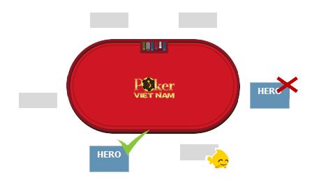 vị trí khi chơi poker