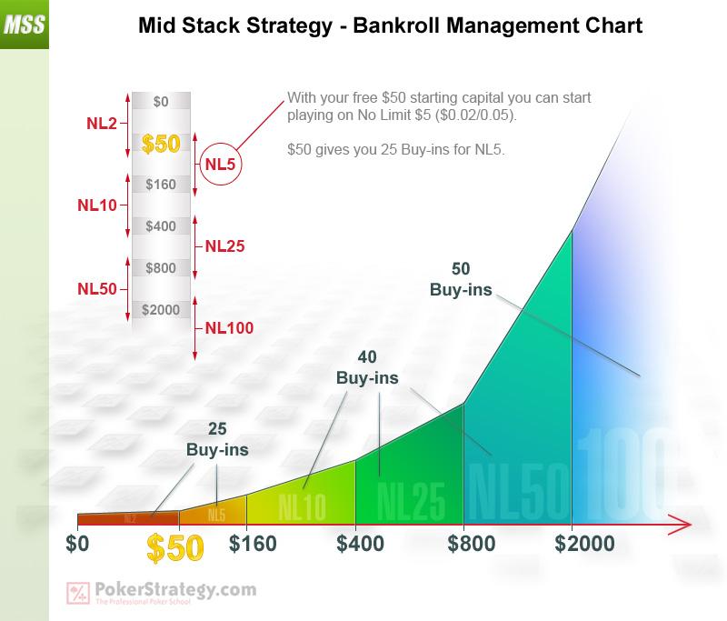 MSS Chart 00 - BRM.jpg