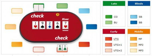 poker-river-draw.jpg