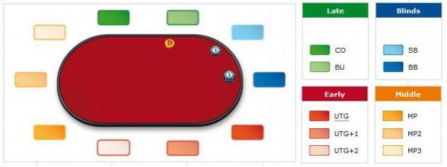 position-poker.jpg
