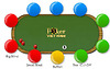 Vị trí (Position) trong Poker